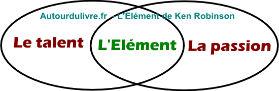 l-element-ken-robinson